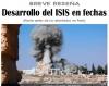 Desarrollo del ISIS en fechas (Hasta antes de los atentados en París)