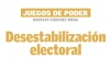Desestabilización electoral